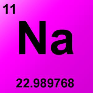 Periodic Table Element Game Option - sodium