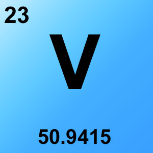 Periodic Table Elements Game Option - vanadium