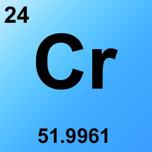 Periodic Table Elements Game Option - chromium