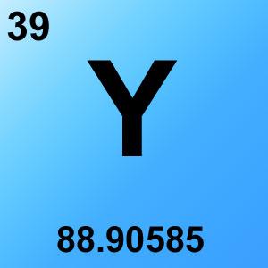 Periodic Table Elements Game Option - yttrium