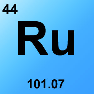 Periodic Table Elements Game Option - ruthenium