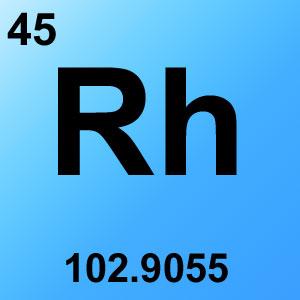 Periodic Table Elements Game Option - rhodium