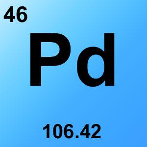 Periodic Table Elements Game Option - palladium