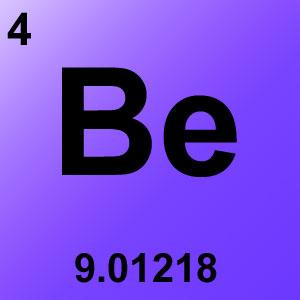 Periodic Table Elements Game Option - berylium