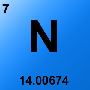 Periodic Table Elements Game Option - nitrogen