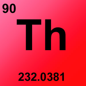 Periodic Table Elements Game Option - thorium