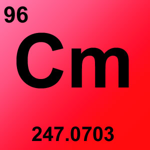 Periodic Table Elements Game Option - curium